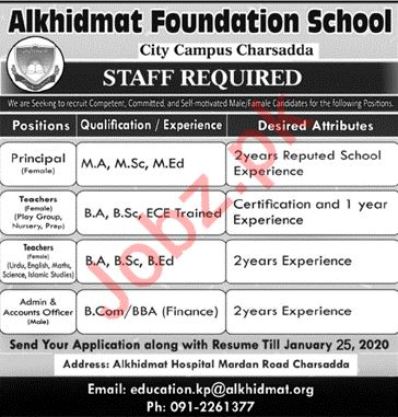 Alkhidmat Foundation School Teaching Staff Jobs 2020