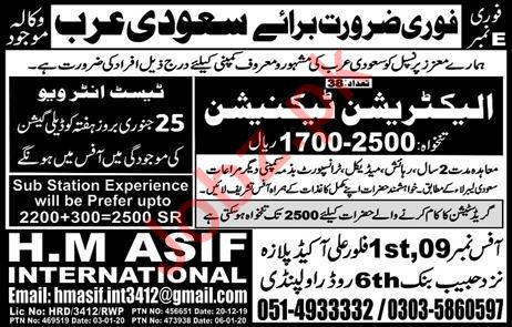 Electrician & Technician Jobs 2020 in Saudi Arabia