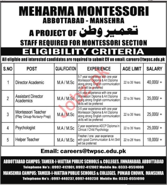Mehrama Montessori School Management Jobs 2020