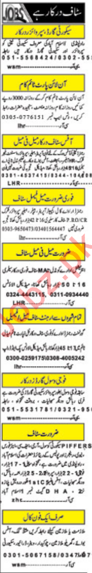 Daily Khabrian Management Staff Jobs 2020 in Islamabad