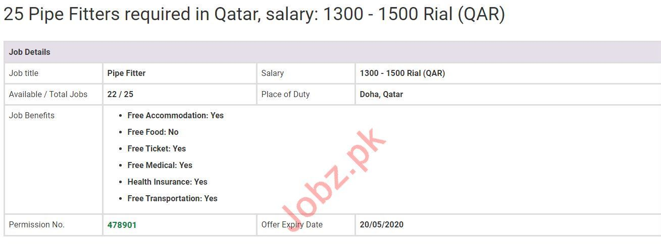 Pipe Fitter Jobs in Doha Qatar