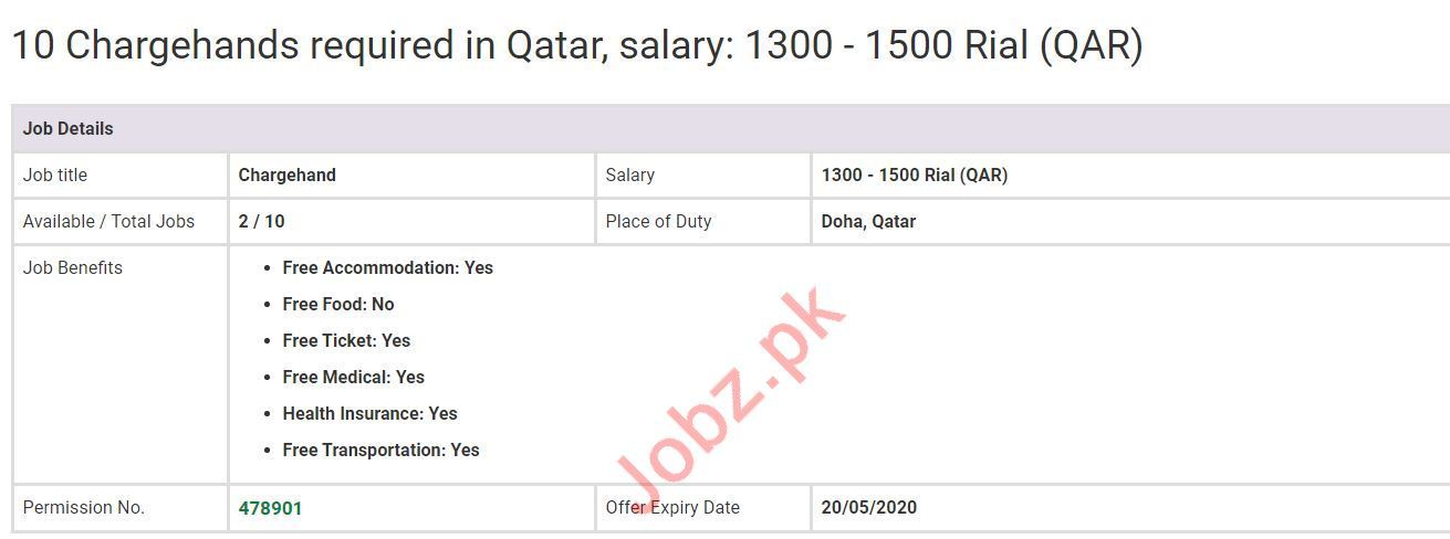 Chargehands Jobs in Doha Qatar