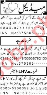 Daily Aaj Medical Staff Jobs 2020 in Peshawar