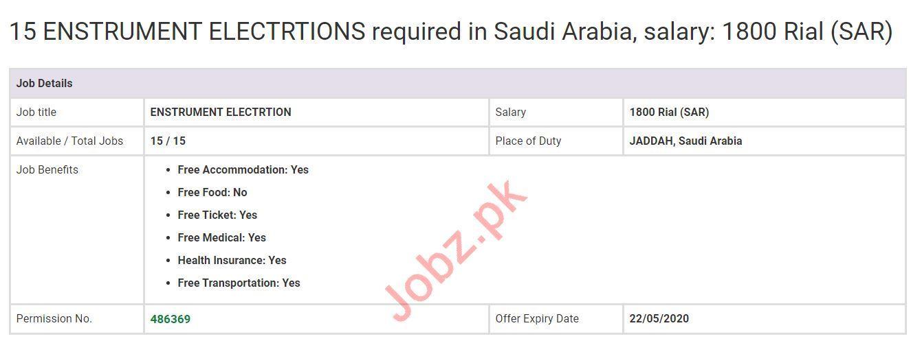 Instrument Electrician Jobs 2020 in Jaddah Saudi Arabia