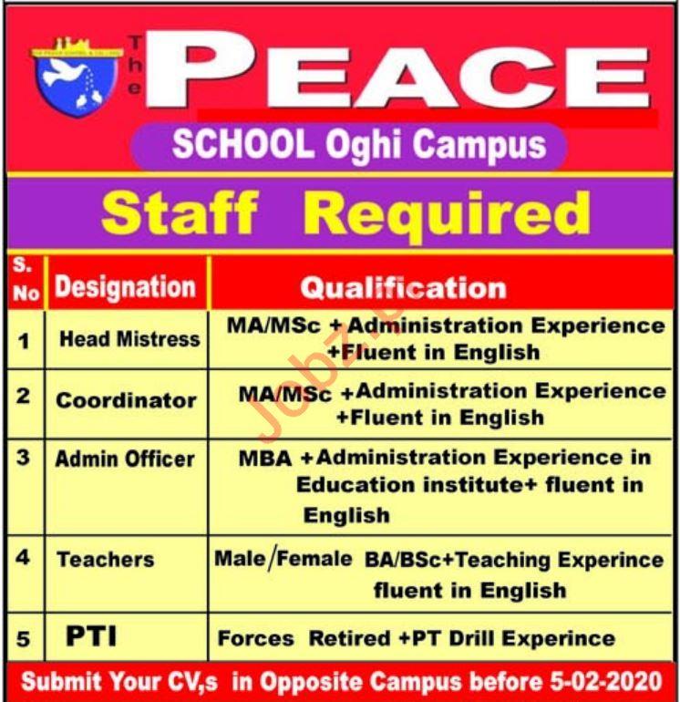 Peace School Oghi Campus Jobs 2020 for Teachers