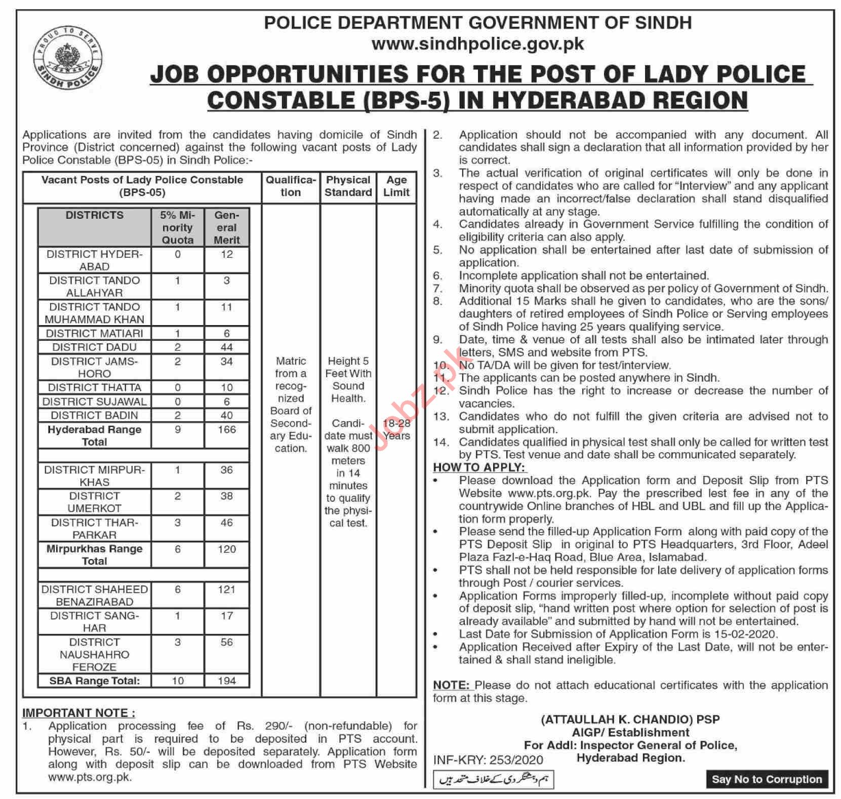 Lady Police Constable Jobs 2020 in Sindh Police