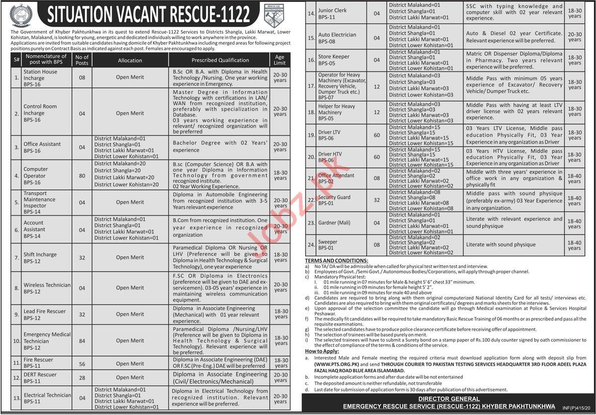 Rescue 1122 Khyber Pakhtunkhwa Jobs 2020 via PTS