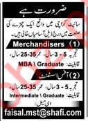Muhammad Shafi Tanneries Jobs 2020 in Karachi