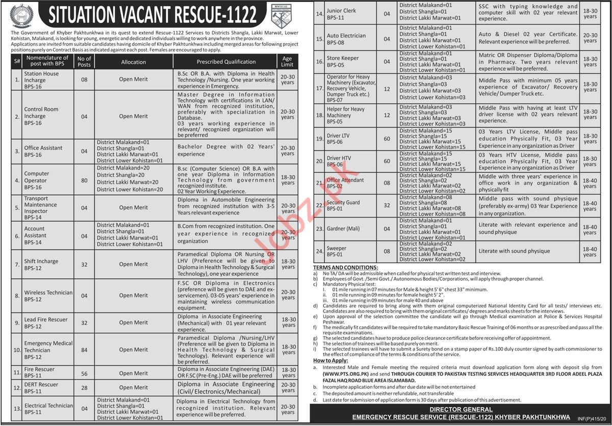 Management Staff Jobs in Rescue 1122 KpK Jobs 2020
