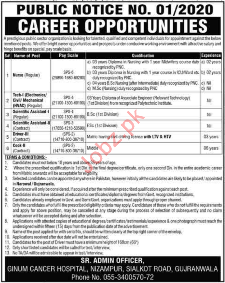 GINUM Cancer Hospital Jobs in Gujranwala & Narowal