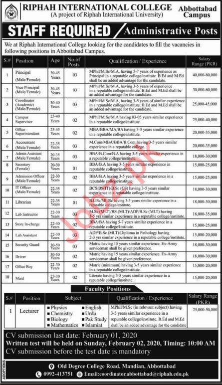 Riphah International College Management Jobs 2020