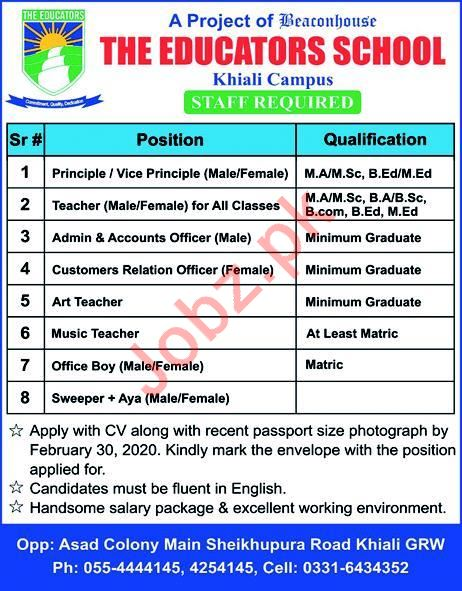 The Educators School Khiali Campus Jobs 2020