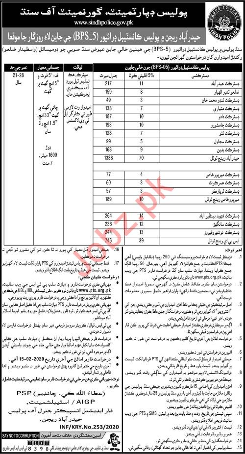 Sindh Police Department Jobs For Hyderabad Region via PTS