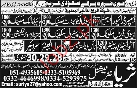Ministry of Defence Company Jobs 2020 in Saudi Arabia
