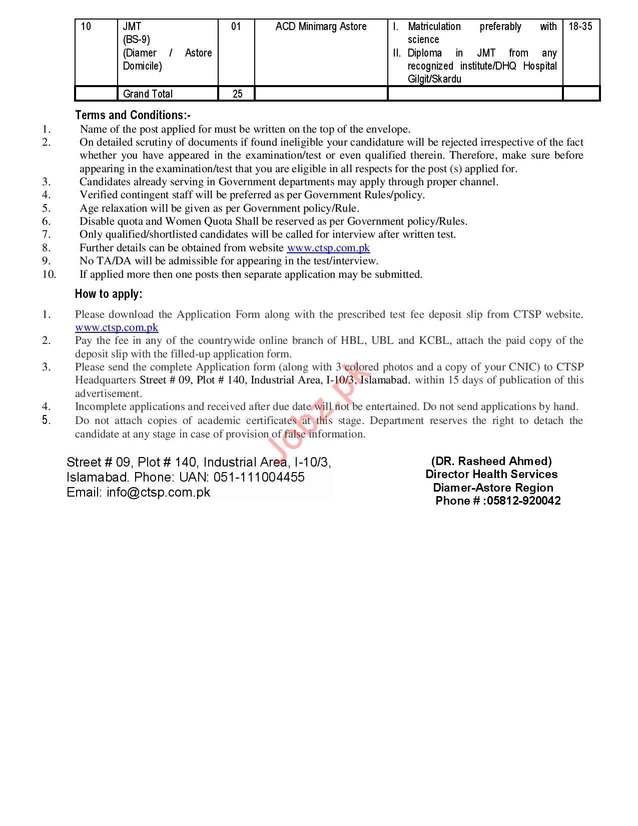 Directorate of Health Services Jobs 2020 Via CTSP 2020 Job ...