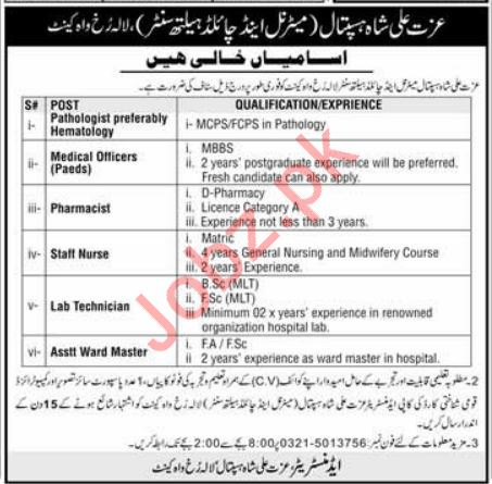 Izzat Ali Shah Hospital Jobs 2020 in Wah Cantt