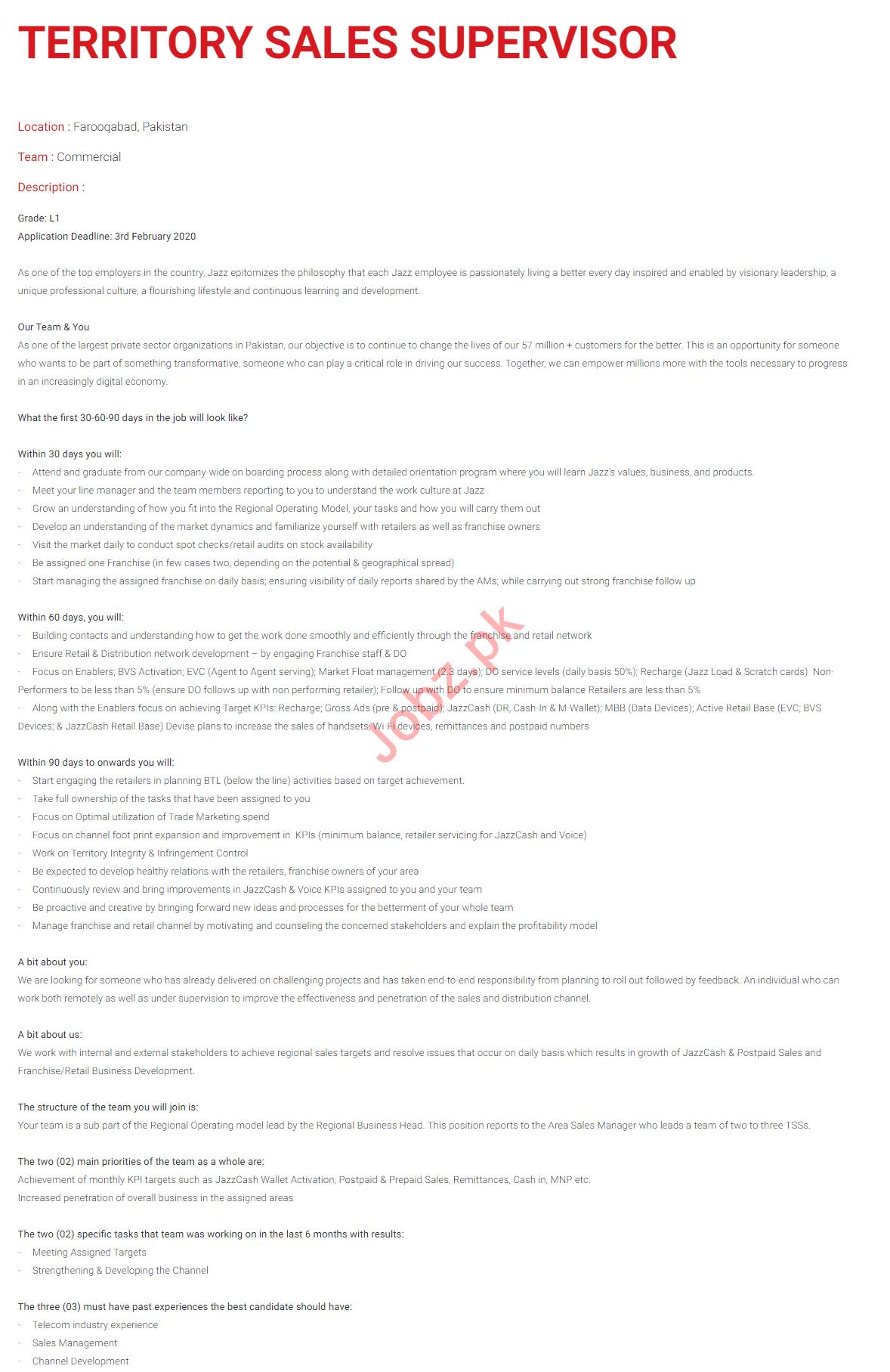 Territory Sales Supervisor Jobs 2020 in Farooqabad