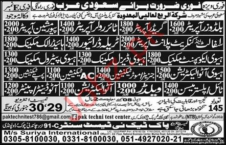 Ministry of Defence Company Jobs 2020 For Saudi Arabia
