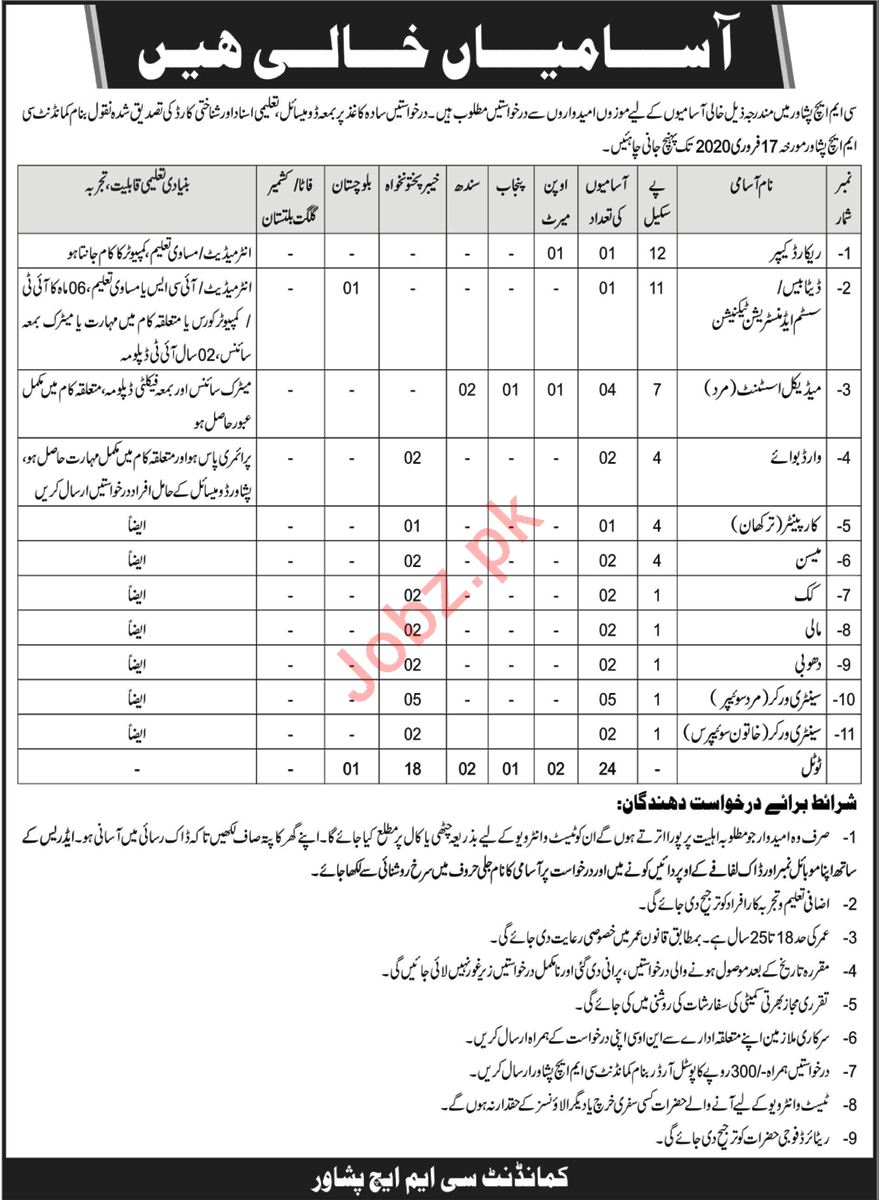 Combined Military Hospital CMH Jobs 2020 in Peshawar