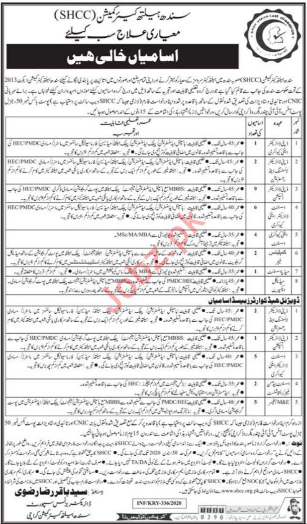 Sindh Healthcare Commission SHCC Jobs 2020