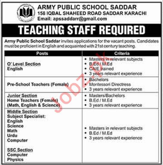Army Public School APS Jobs 2020 in Karachi