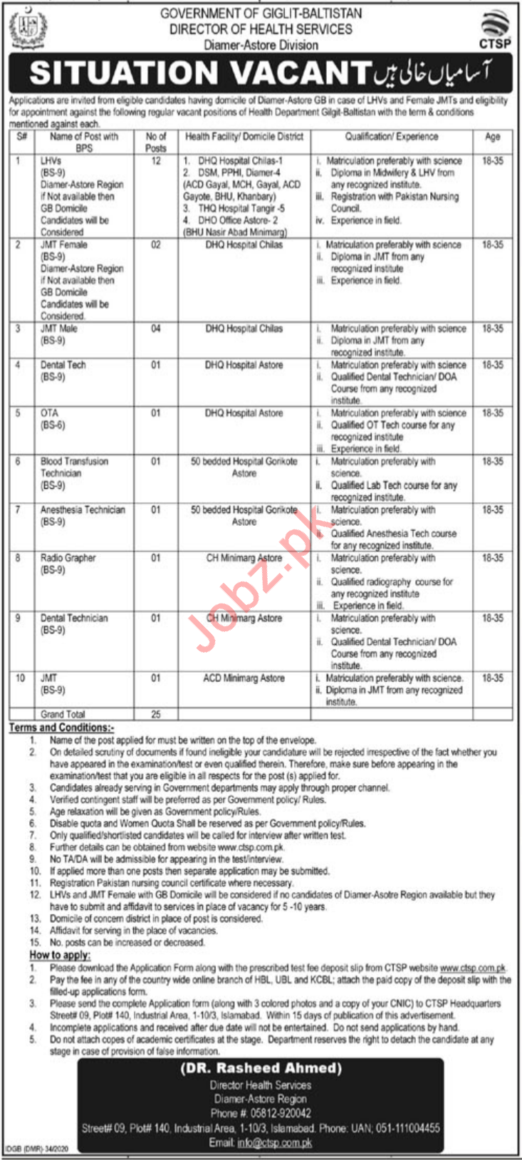 Health Department Gilgit Baltistan Jobs 2020 Via CTSP