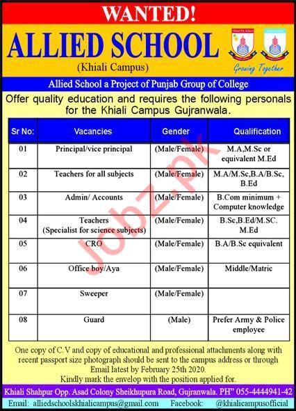 Allied School Khiali Campus Jobs 2020