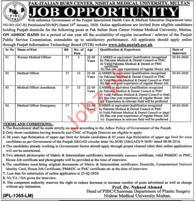 Pakistan Burn Centre Medical Staff Jobs 2020