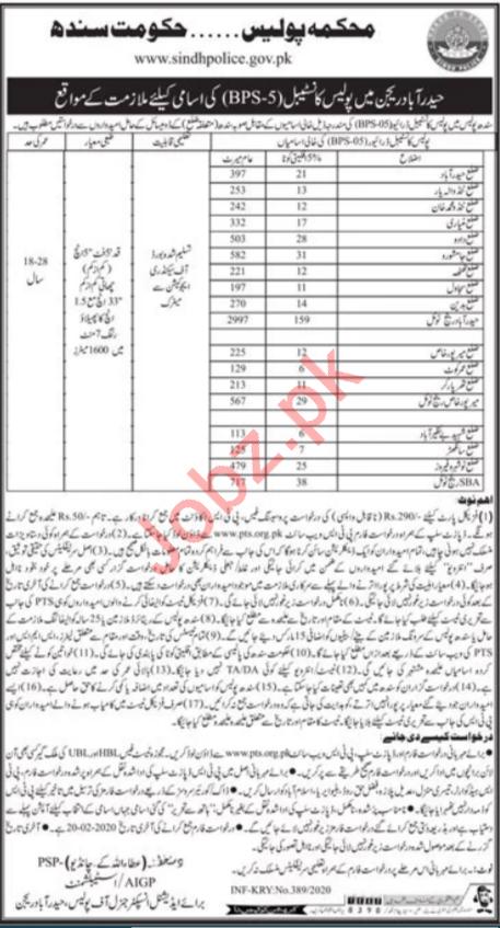 Constable Jobs in Hyderabad Region Sindh Police via PTS