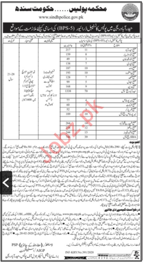 Sindh Police Hyderabad Constable Driver Jobs Through PTS