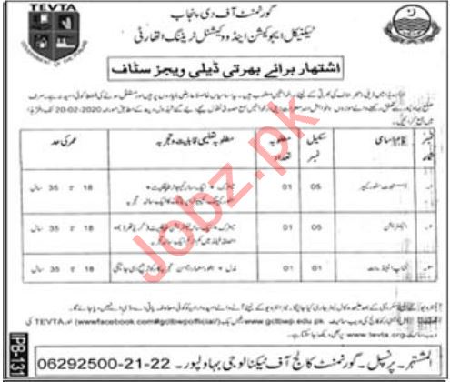 Government College of Technology Jobs 2020 in Bahawalpur