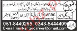 Maulana Muhammad Khan Sherani Welfare Trust Rawalpindi Jobs