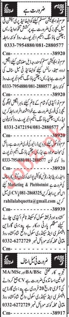 Teaching Staff Jobs Open in Quetta