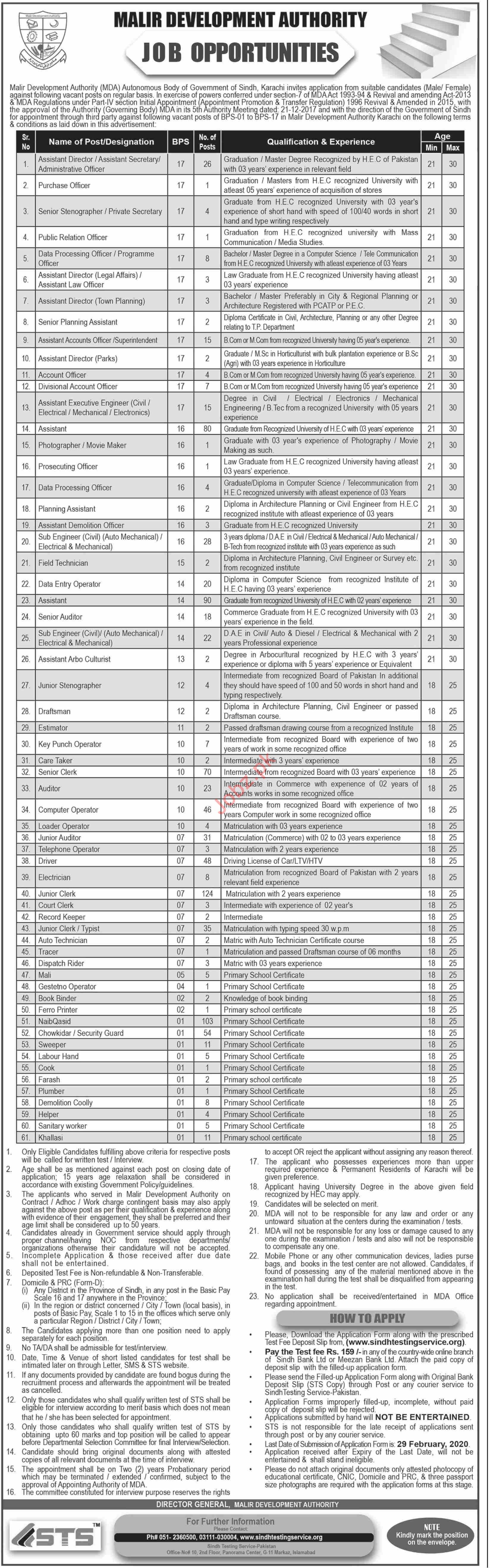 Malir Development Authority MDA Karachi Jobs 2020