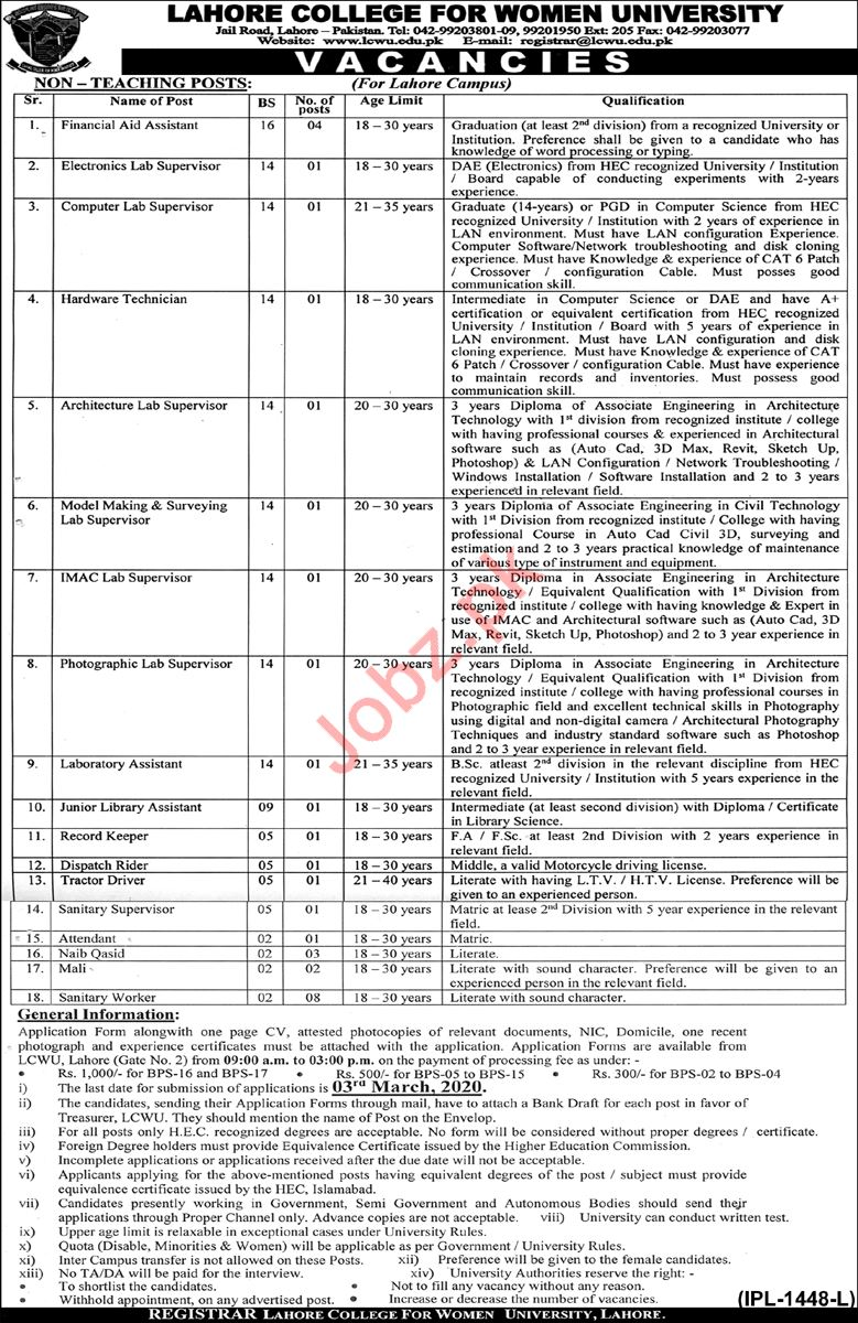 Lahore College for Women University LCWU Jobs 2020