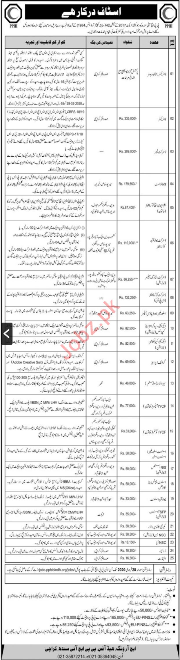 PPHI Sindh Management Jobs 2020