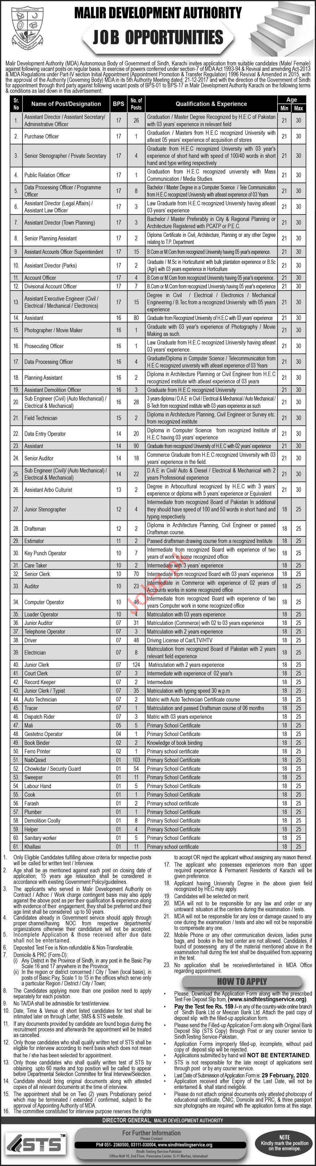 Malir Development Authority Jobs 2020 via STS