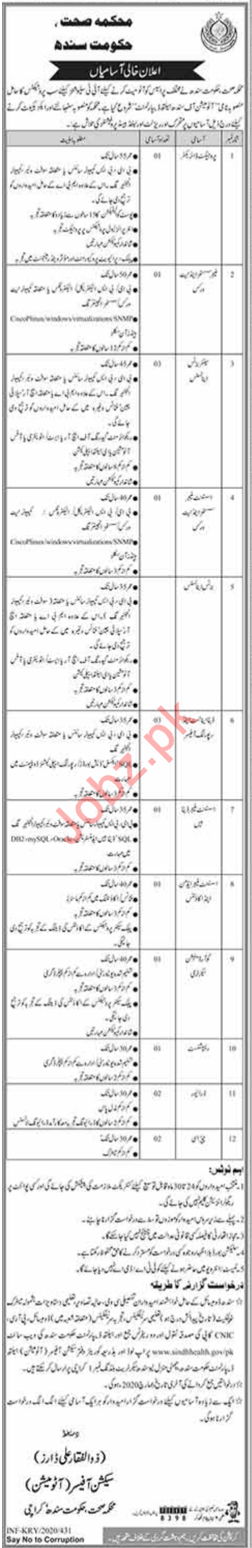 Sindh Health Department Jobs 2020 in Karachi