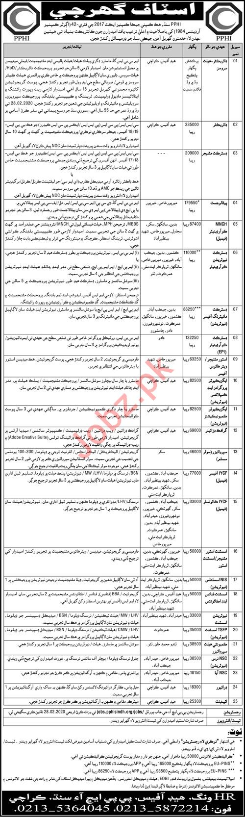 Peoples Primary Healthcare Initiative PPHI Sindh Jobs 2020