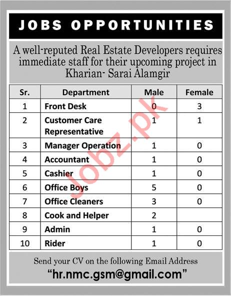 Management Jobs in Real Estate Developers