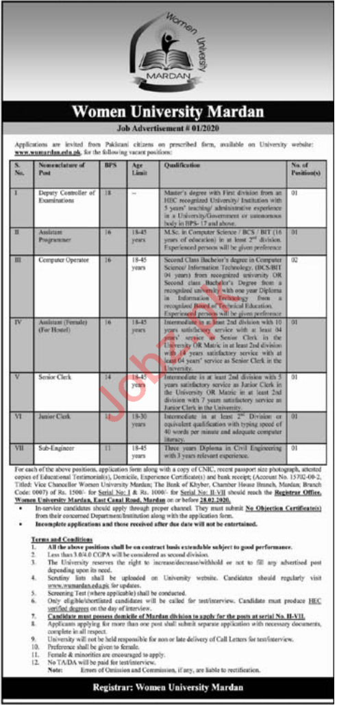 Women University Mardan Non Teaching Staff Jobs 2020
