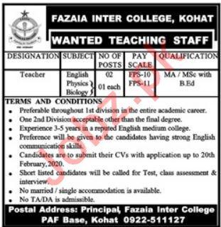 PAF Fazaia Inter College Kohat Jobs 2020 for Teachers