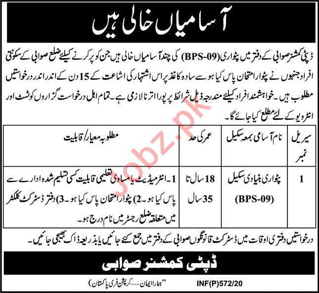 Deputy Commissioner District Office Swabi KPK Jobs 2020