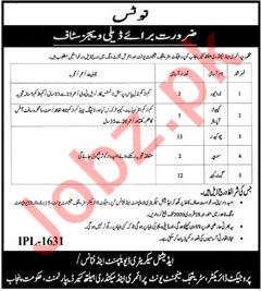 Primary and Secondary Healthcare Department Jobs 2020