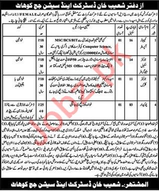 District & Session Court Jobs 2020 in Kohat KPK