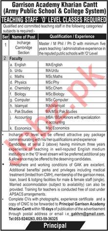 Garrison Academy Kharian Cantt Teaching Staff Jobs 2020