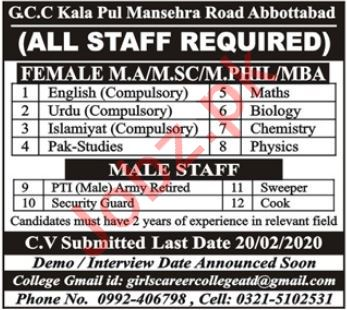 Girls Career College Abbpttabad Teaching & Non Teaching Jobs