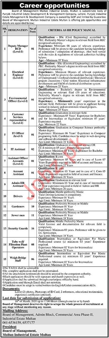 Board of Management Multan Industrial Estate Jobs 2020
