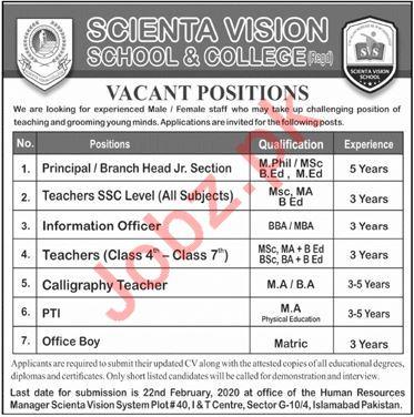 Scienta Vision School & College Jobs 2020 in Islamabad