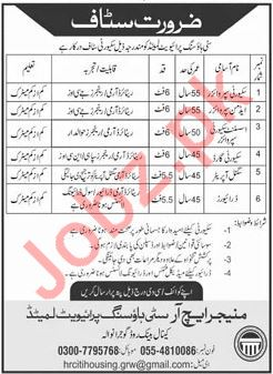 Security Supervisor & Admin Supervisor Jobs 2020